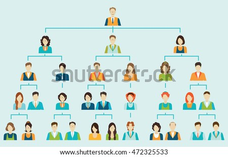 Organizational chart corporate business hierarchy ,people structure, character cartoon business people conceptual vector illustration.