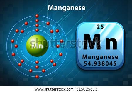 Atomic Mass Of Manganese