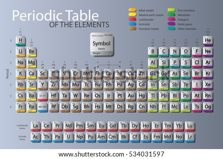 Periodic table elements element name element stock vector - Last element of periodic table ...