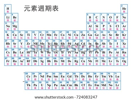 Periodic table elements 118 chemical elements stock vector periodic table of the elements chinese tabular arrangement of the chemical elements with their urtaz Images