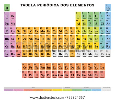 Periodic table elements 118 chemical elements stock vector periodic table of the elements portuguese labeling tabular arrangement 118 chemical elements urtaz Images