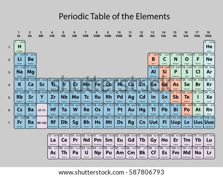 Periodic table elements atomic number symbol stock vector 88068415 periodic table of the elements with atomic number symbol and weight with color delimitation on urtaz