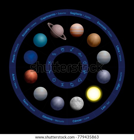 names of planets in spanish - photo #13
