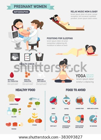 Pregnant woman infographics.vector illustration.