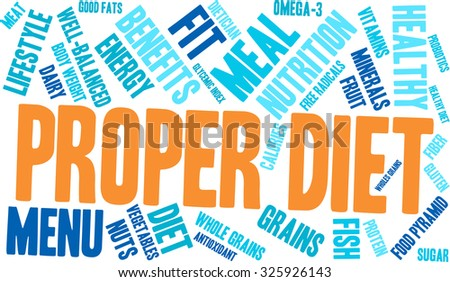 Proper Diet Word Cloud On A White Background