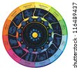 Rainbow wheel of the twelve zodiac signs and constellations - stock photo