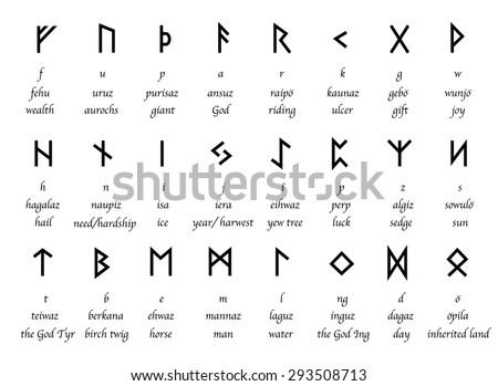 Scandinavian War God  Letters