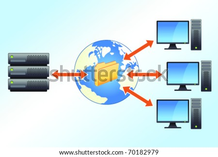 Server and workstations computing to each other through the internet with folder and files