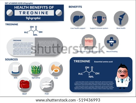 amino acid supplements benefits health benefits zinc mineral supplement vector stock 17711