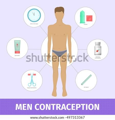 advice contraception male condoms