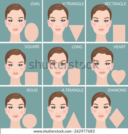 Outstanding Different Face Shapes Best Makeup Your Stock Vector 284391704 Hairstyle Inspiration Daily Dogsangcom