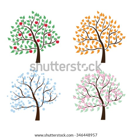 set of trees Four seasons