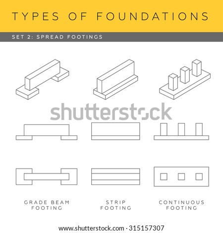 Architectural drawing billboard autocad vector stock for What types of foundations are there