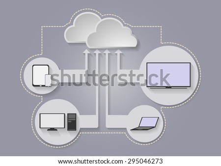 smart device connect together by cloud