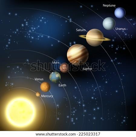 planets around the sun - photo #33