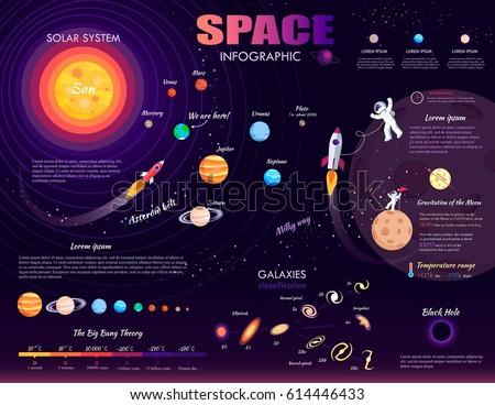 solar system big bang theory - photo #9