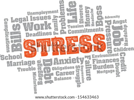 Stress Trouble Word Cloud