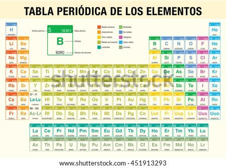 Vector periodic table elements stock vector 449959462 shutterstock tabla periodica de los elementos periodic table of elements in spanish language chemistry urtaz Images