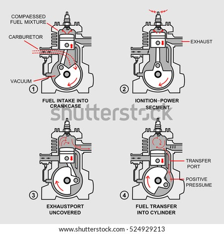 boat wiring diagram with Outboard Motor Wiring Diagram on odicis likewise Calligraphy 20clipart 20fancy moreover Powerinverterfaq in addition Wiring Diagram Background likewise Potentiometer Rheostat.