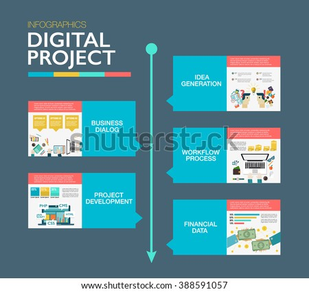 Infographic Ideas Project Timeline Infographic Template