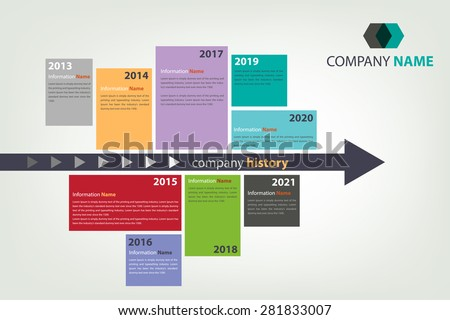 company history and overview of natco Natco pharma was promoted by v c nannapaneni in the year 1981 as a private  company to be in the business of research, developing, manufacturing and.