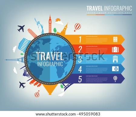 international travel and tourism adv an Us travel and tourism advisory board the united states travel and tourism advisory board (board) serves as the advisory body to the secretary of commerce on.