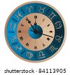 Vector clock zodiac/ Image of the astronomical clock - vector - stock photo