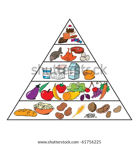 Food Pyramid Vector Stock Vector 58968040 - Shutterstock