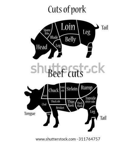 Meat chart in addition Cuts Of Pork Vintage Picture in addition Diagram Of Cow Meat Cuts Beef likewise Beef Cutting Charts And Diagrams likewise Stock Illustration Butcher Chart Vector Illustration Turkey Lamb Goat Chicken Cow Pork Cuts Diagramm Image61900991. on charts for butchers cut beef
