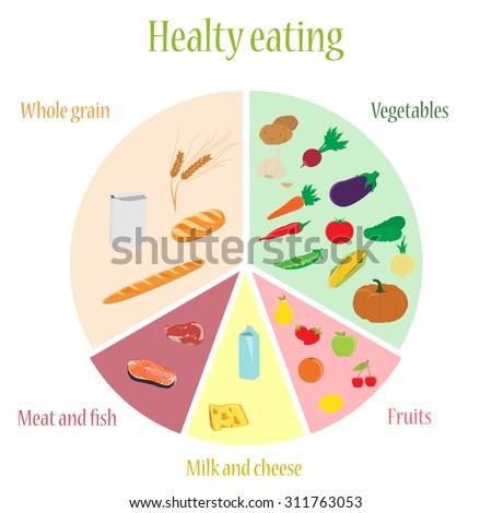 healthy guide