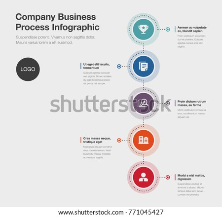 Image Result For Integrated Design Concepts History And Background