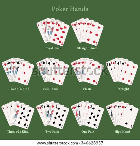 Poker full house strength