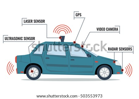 Vector Self Driving Car Isolated On Stock Vector 503553988 ...