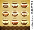 Vintage infographics set - types of coffee drinks on retro background - vector illustration - stock vector
