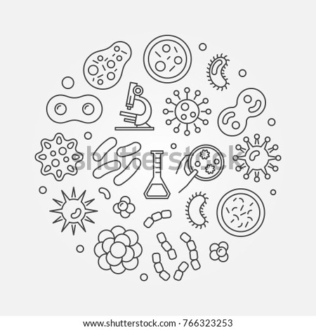outline on viruses In this lesson, you'll learn some historical facts about viruses and the material  they are composed of find out more as we review the capsid.