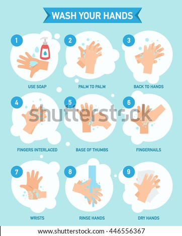 Washing hands properly infographic,vector illustration.