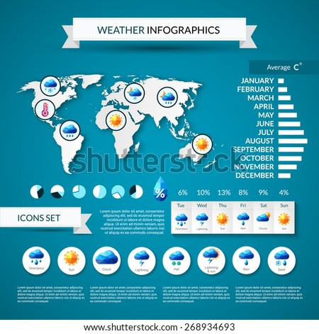 Weather forecast infographics set with charts and world map vector illustration