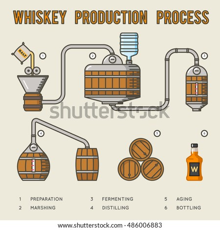 Oil Refinery Oil Processing Plant Icons Stock Vector