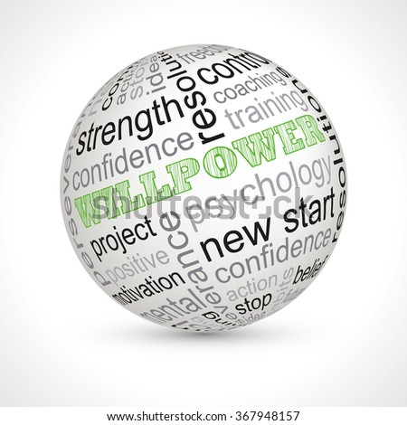 Willpower theme sphere with keywords full vector