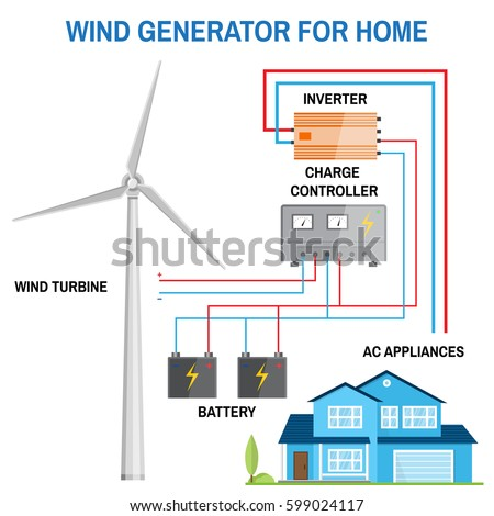Solar Panel System Home Renewable Energy Stock Vector