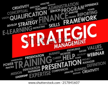 Word cloud of Strategic Management related items, business concept