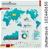 World map & travel info graphics - charts, symbols, elements and icons collection for building a nice infographic - stock vector