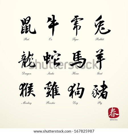 zodiac symbols calligraphy art background